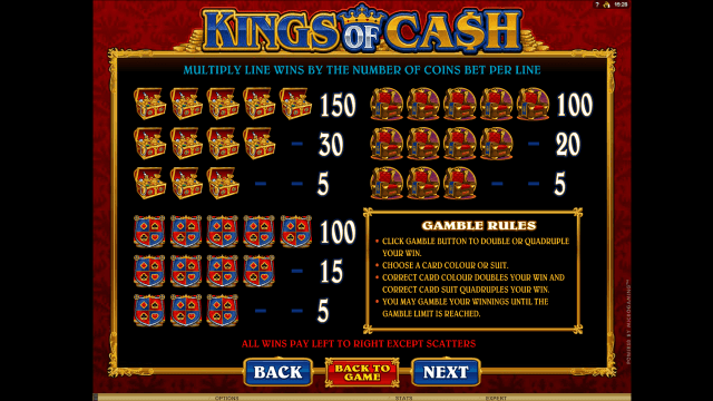 Характеристики слота Kings Of Cash 6