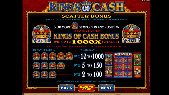 Характеристики слота Kings Of Cash 2